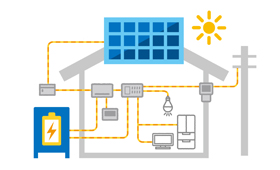 太陽光発電の自家消費を支える家庭用蓄電池とは?設置価格と相場